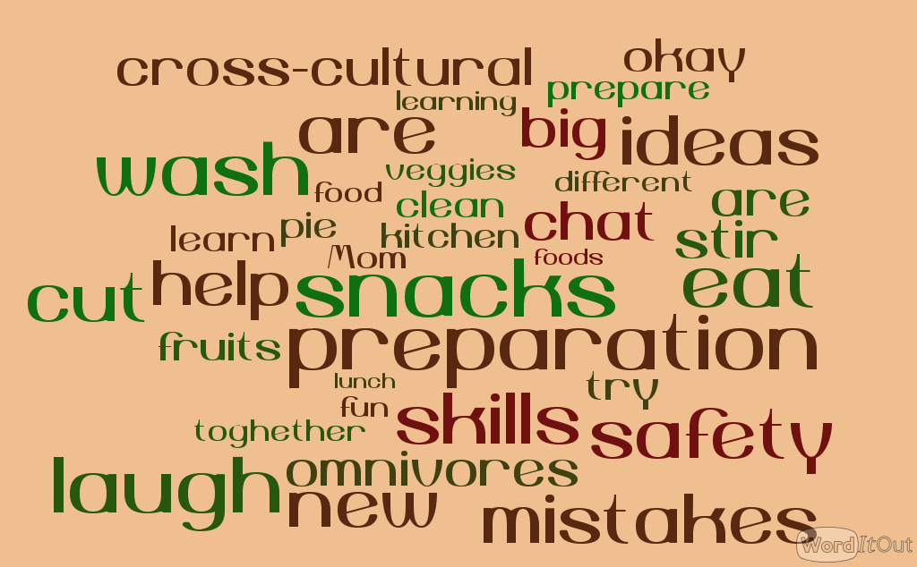 learning_goals_word_cloud